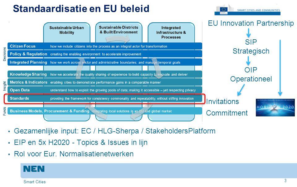 Standaardisatie en EU beleid Smart Cities 3 Gezamenlijke input: EC / HLG-Sherpa / StakeholdersPlatform EIP en 5x H2020 - Topics & Issues in lijn Rol v