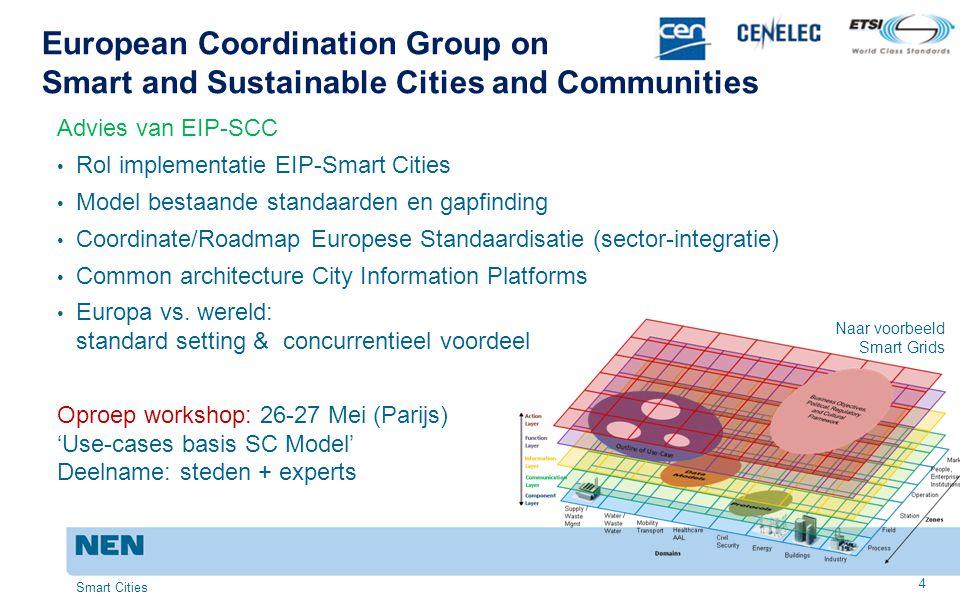 European Coordination Group on Smart and Sustainable Cities and Communities Advies van EIP-SCC Rol implementatie EIP-Smart Cities Model bestaande stan