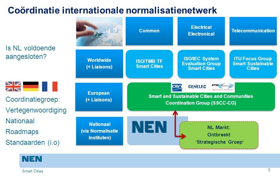 Coördinatie internationale normalisatienetwerk Is NL voldoende aangesloten? Coordinatiegroep: Vertegenwoordiging Nationaal Roadmaps Standaarden (i.o)