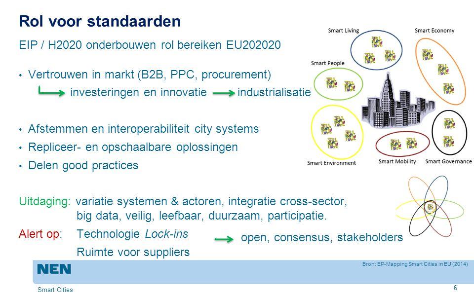 Rol voor standaarden EIP / H2020 onderbouwen rol bereiken EU202020 Vertrouwen in markt (B2B, PPC, procurement) investeringen en innovatie industrialis