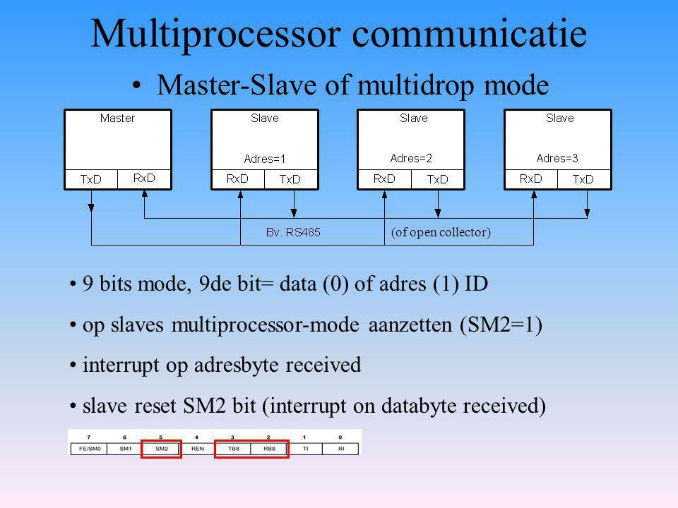 Multiprocessor communicatie Master-Slave of multidrop mode 9 bits mode, 9de bit= data (0) of adres (1) ID op slaves multiprocessor-mode aanzetten (SM2=1) interrupt op adresbyte received slave reset SM2 bit (interrupt on databyte received) (of open collector)