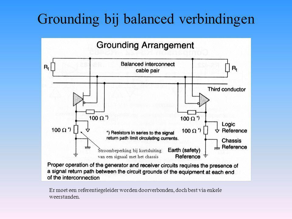 Grounding bij balanced verbindingen Er moet een referentiegeleider worden doorverbonden, doch best via enkele weerstanden.