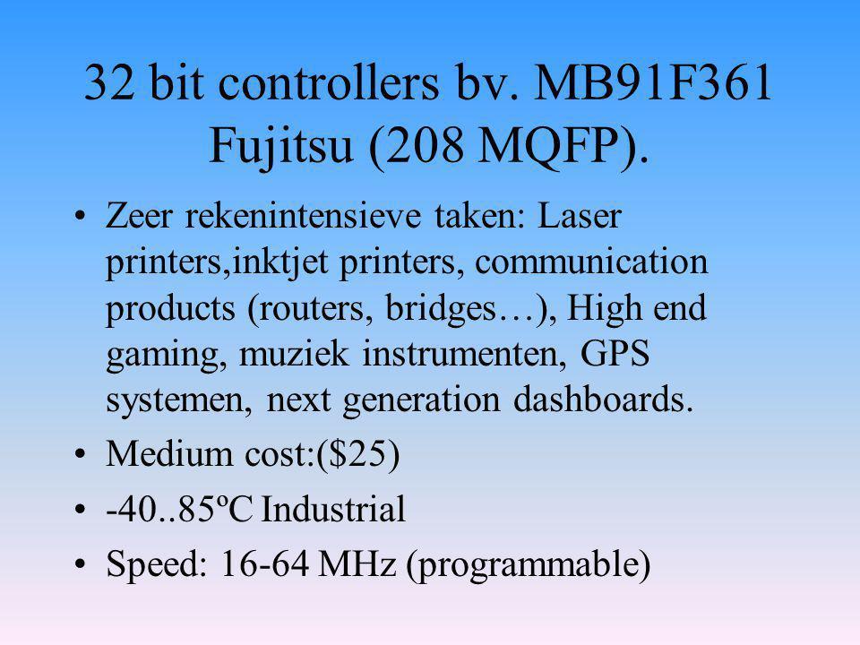 32 bit controllers bv.MB91F361 Fujitsu (208 MQFP).