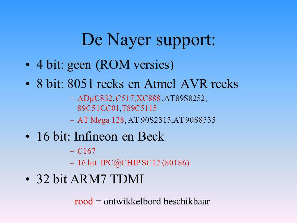 De Nayer support: 4 bit: geen (ROM versies) 8 bit: 8051 reeks en Atmel AVR reeks –ADμC832, C517,XC888,AT89S8252, 89C51CC01,T89C5115 –AT Mega 128, AT 90S2313,AT 90S8535 16 bit: Infineon en Beck –C167 –16 bit IPC@CHIP SC12 (80186) 32 bit ARM7 TDMI rood = ontwikkelbord beschikbaar