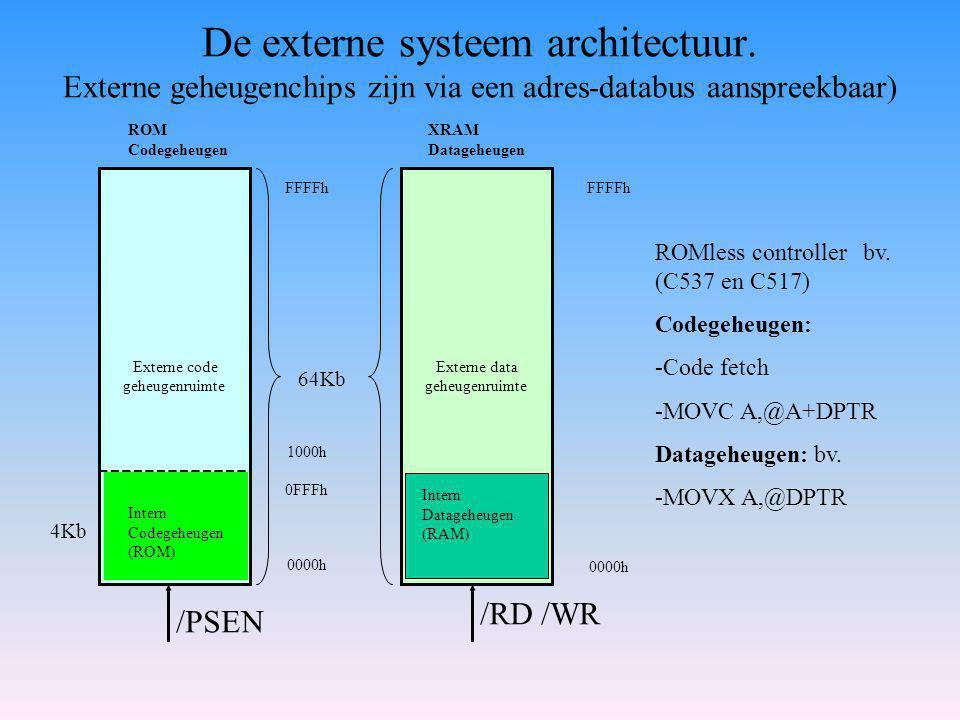 De externe systeem architectuur.