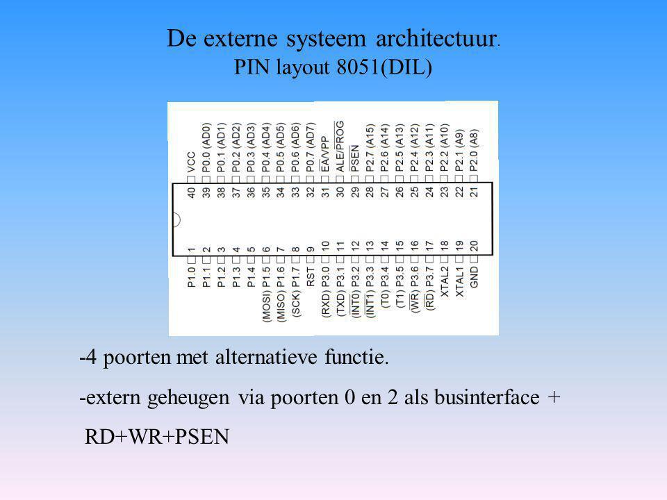 De externe systeem architectuur.PIN layout 8051(DIL) -4 poorten met alternatieve functie.