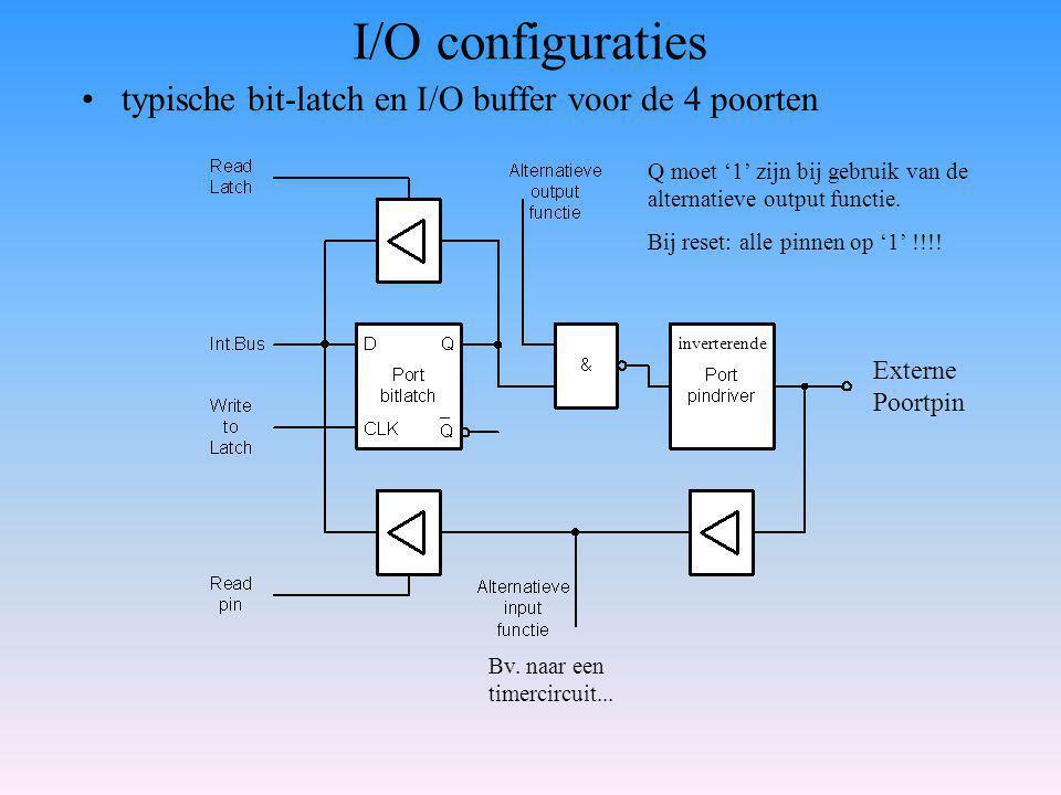 I/O configuraties typische bit-latch en I/O buffer voor de 4 poorten Q moet '1' zijn bij gebruik van de alternatieve output functie.