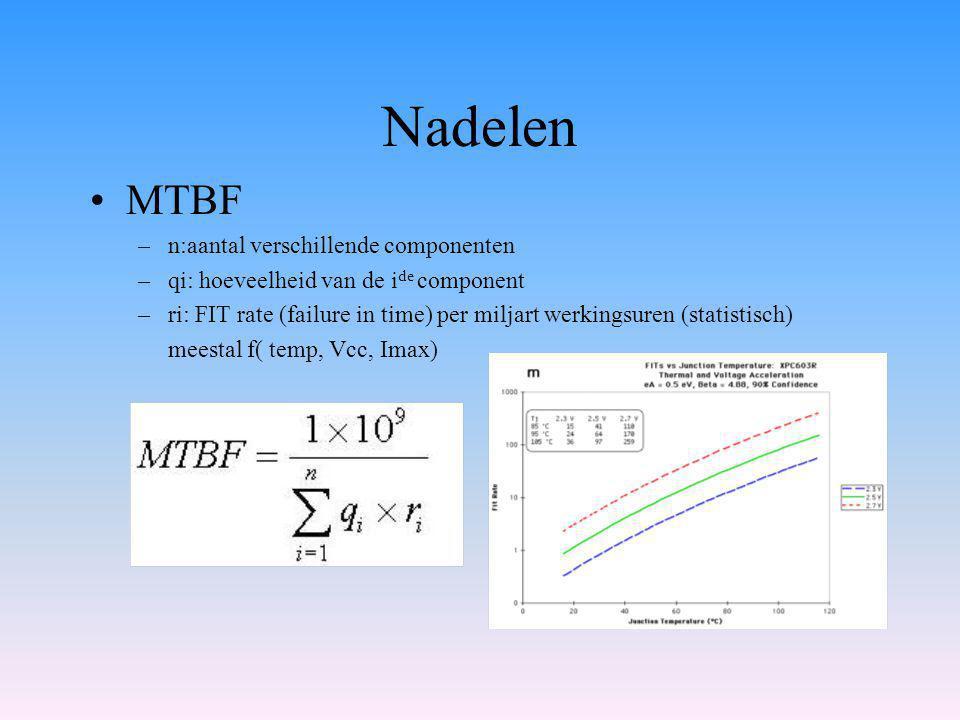 Nadelen MTBF –n:aantal verschillende componenten –qi: hoeveelheid van de i de component –ri: FIT rate (failure in time) per miljart werkingsuren (statistisch) meestal f( temp, Vcc, Imax)