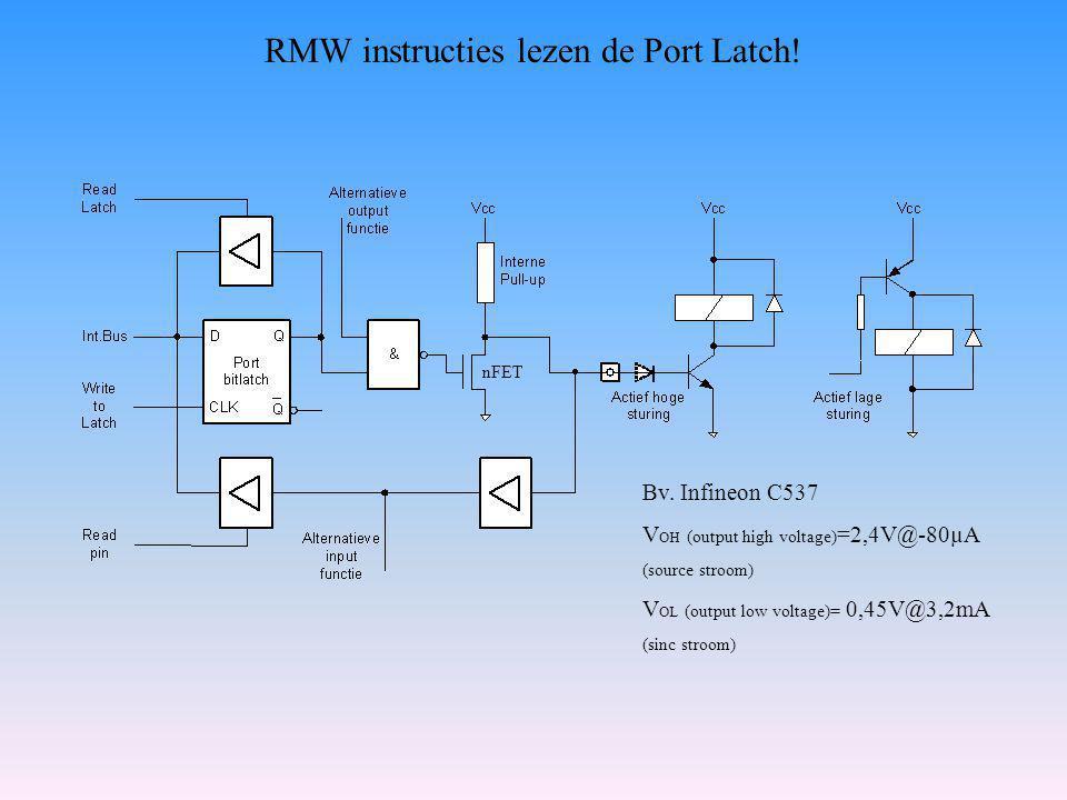 RMW instructies lezen de Port Latch.nFET Bv.
