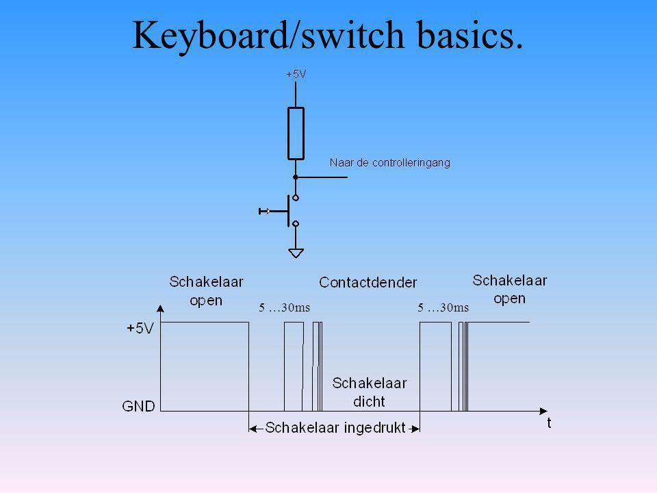 Keyboard/switch basics. 5 …30ms