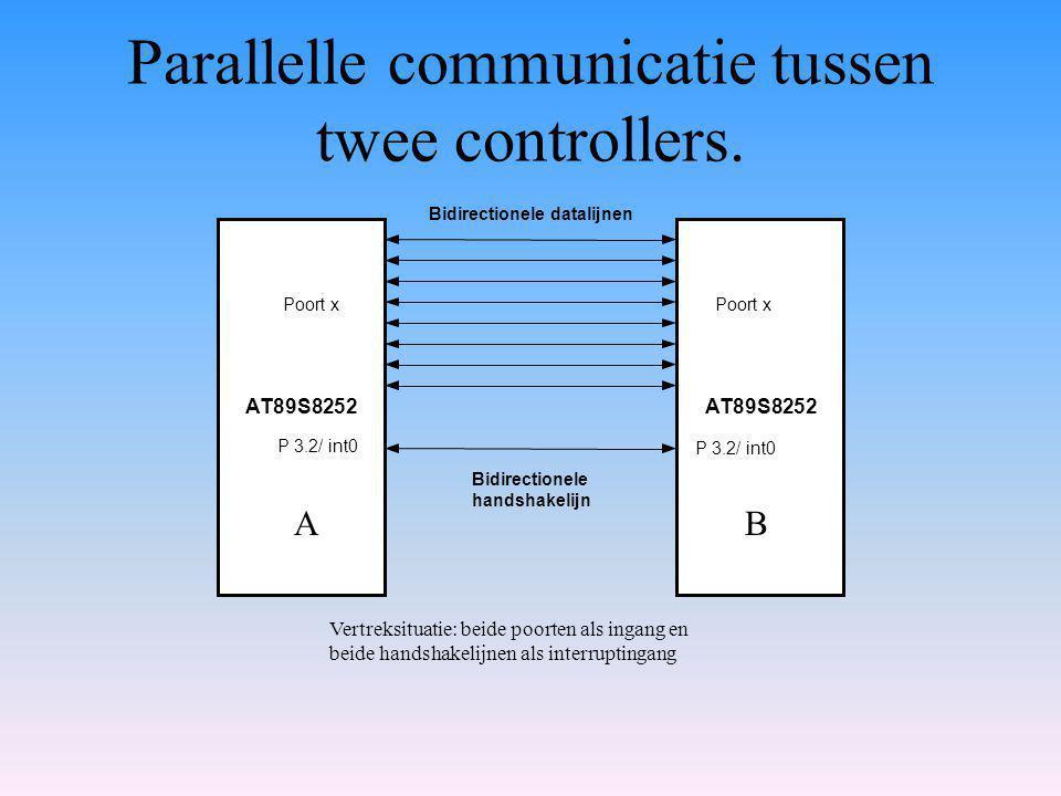 Parallelle communicatie tussen twee controllers.