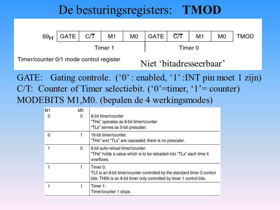 De besturingsregisters: TMOD GATE: Gating controle. ('0' : enabled, '1' :INT pin moet 1 zijn) C/T: Counter of Timer selectiebit. ('0'=timer, '1'= coun