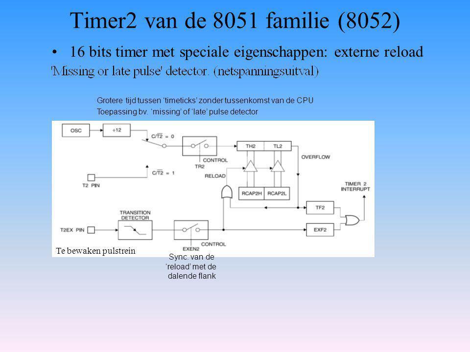 Timer2 van de 8051 familie (8052) 16 bits timer met speciale eigenschappen: externe reload Sync.
