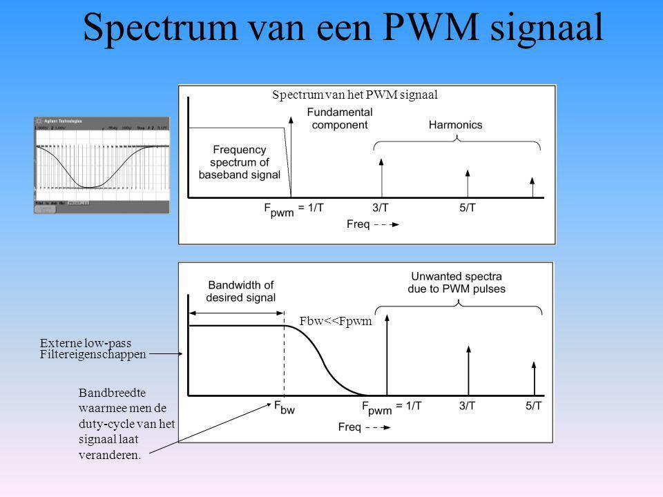 Spectrum van een PWM signaal Filtereigenschappen Spectrum van het PWM signaal Externe low-pass Bandbreedte waarmee men de duty-cycle van het signaal laat veranderen.