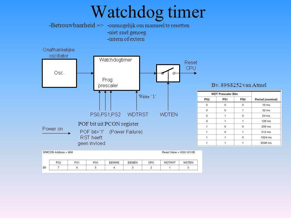 Watchdog timer Bv.