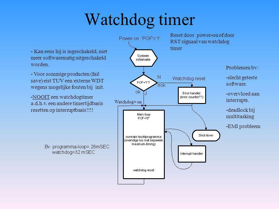 Watchdog timer - Kan eens hij is ingeschakeld, niet meer softwarematig uitgeschakeld worden.