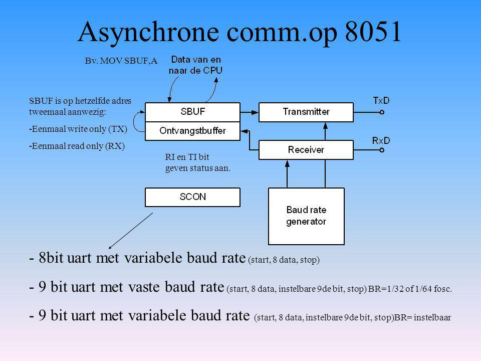 Asynchrone comm.op 8051 - 8bit uart met variabele baud rate (start, 8 data, stop) - 9 bit uart met vaste baud rate (start, 8 data, instelbare 9de bit,