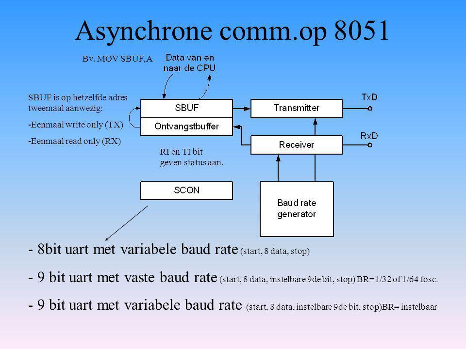 Asynchrone comm.op 8051 - 8bit uart met variabele baud rate (start, 8 data, stop) - 9 bit uart met vaste baud rate (start, 8 data, instelbare 9de bit, stop) BR=1/32 of 1/64 fosc.
