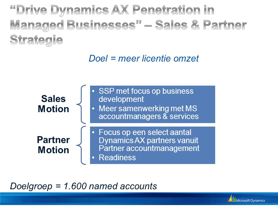 Doel = meer licentie omzet Sales Motion SSP met focus op business development Meer samenwerking met MS accountmanagers & services Partner Motion Focus op een select aantal Dynamics AX partners vanuit Partner accountmanagement Readiness Doelgroep = 1.600 named accounts