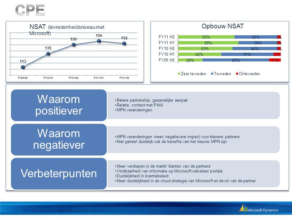 Betere partnership, gezamelijke aanpak Relatie, contact met PAM MPN veranderingen Waarom positiever MPN veranderingen meer/ negatievere impact voor kleinere partners Niet geheel duidelijk wat de benefits van het nieuwe MPN zijn Waarom negatiever Meer verdiepen in de markt/ klanten van de partners Vindbaarheid van informatie op Microsoft websites/ portals Duidelijkheid in licentiebeleid Meer duidelijkheid in de cloud strategie van Microsoft en de rol van de partner Verbeterpunten NSAT (tevredenheidsniveau met Microsoft) Opbouw NSAT