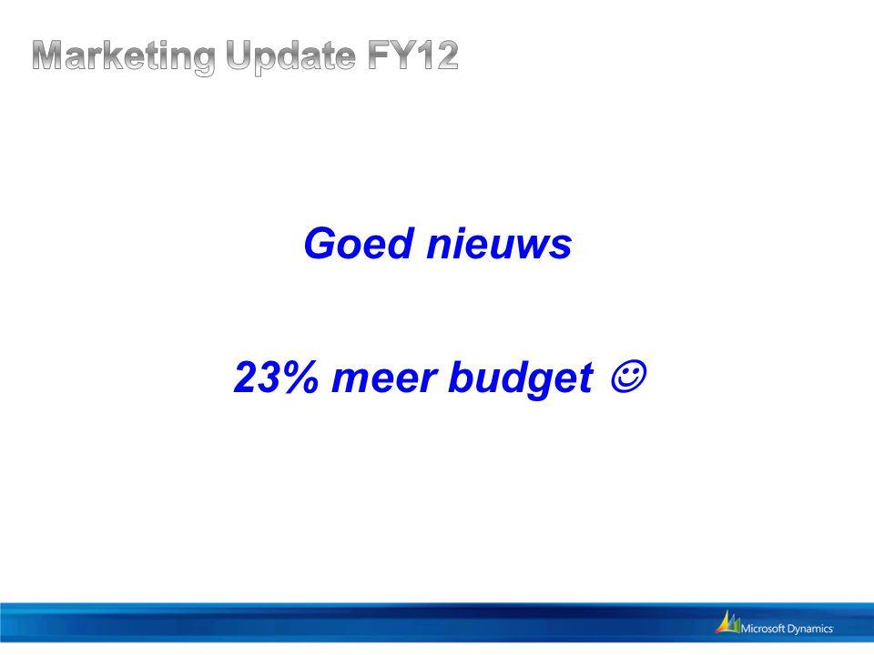 Goed nieuws 23% meer budget