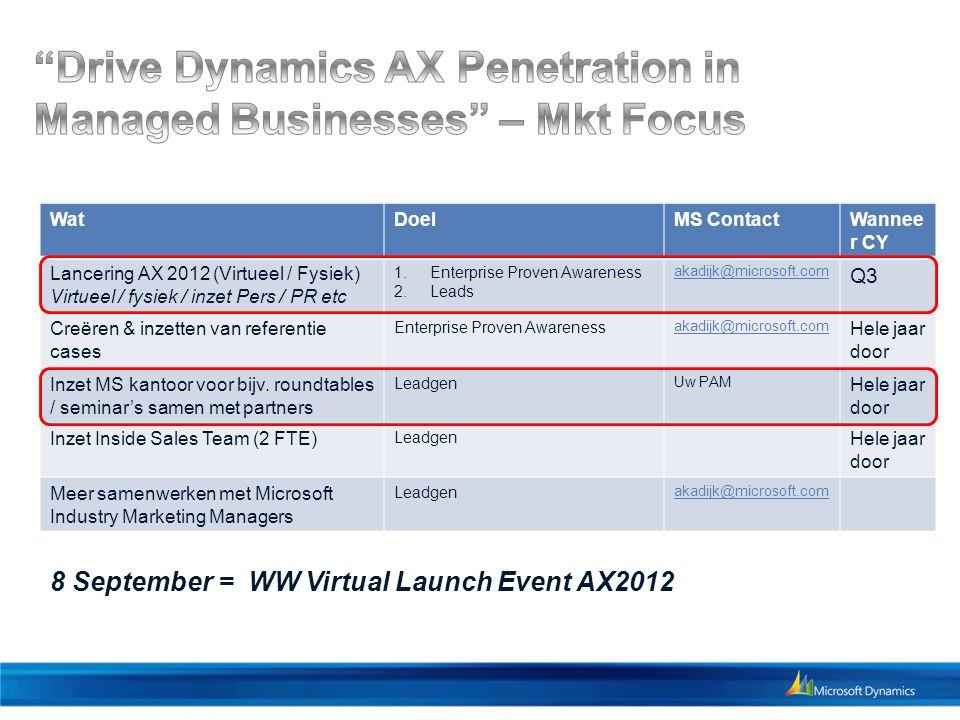 WatDoelMS ContactWannee r CY Lancering AX 2012 (Virtueel / Fysiek) Virtueel / fysiek / inzet Pers / PR etc 1.Enterprise Proven Awareness 2.Leads akadi
