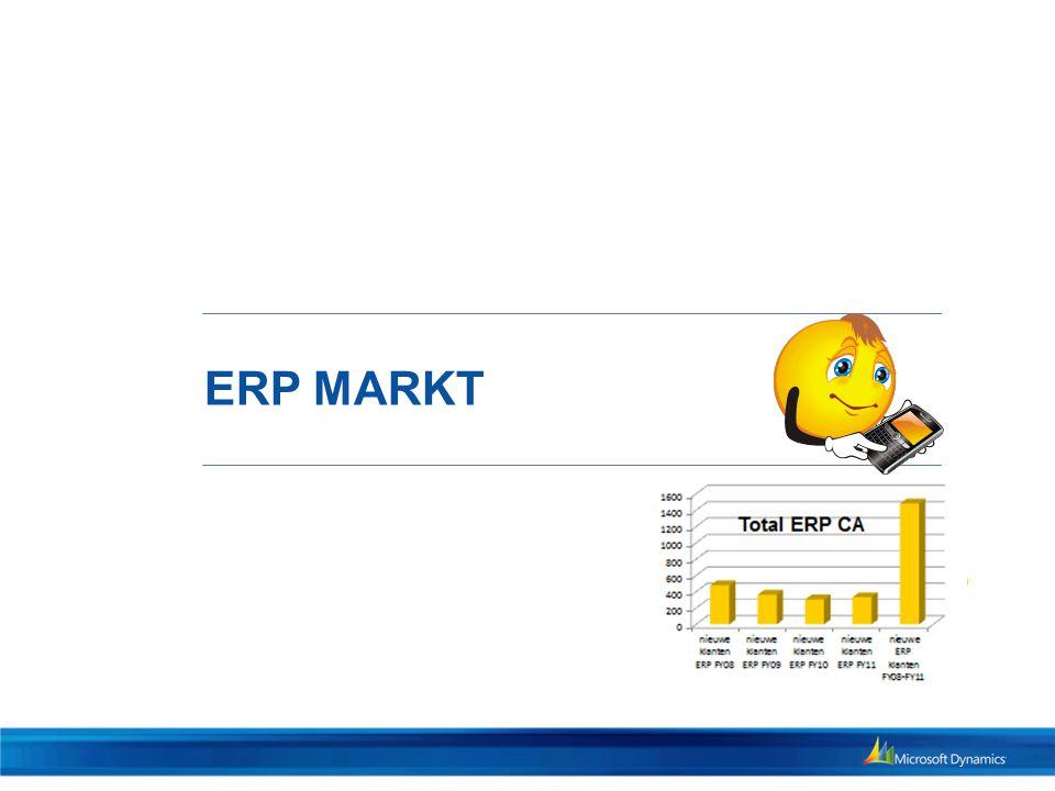 ERP MARKT