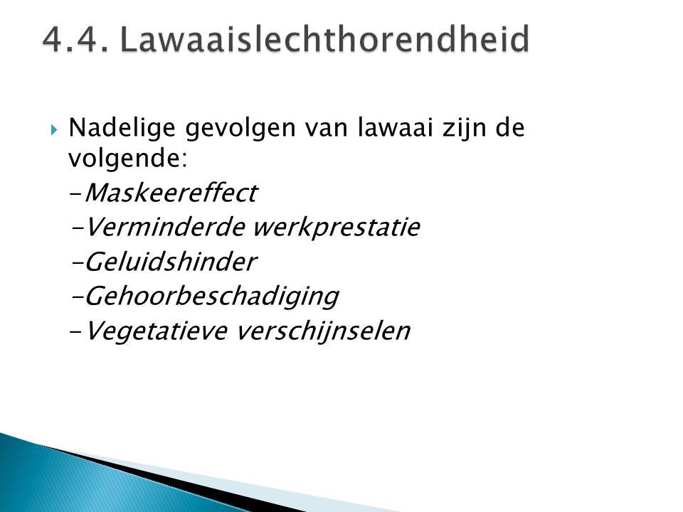  Nadelige gevolgen van lawaai zijn de volgende: -Maskeereffect -Verminderde werkprestatie -Geluidshinder -Gehoorbeschadiging -Vegetatieve verschijnse