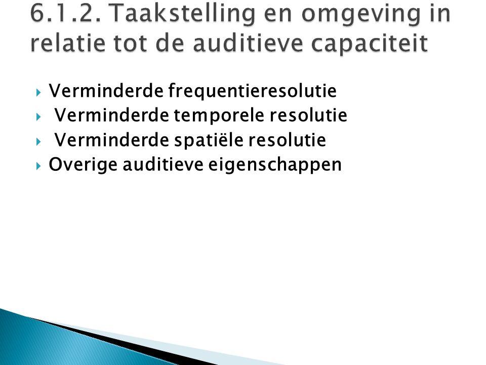  Verminderde frequentieresolutie  Verminderde temporele resolutie  Verminderde spatiële resolutie  Overige auditieve eigenschappen