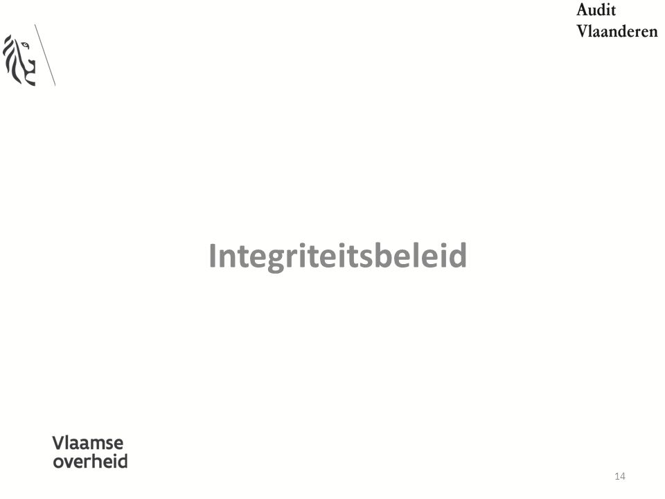 Integriteitsbeleid 14
