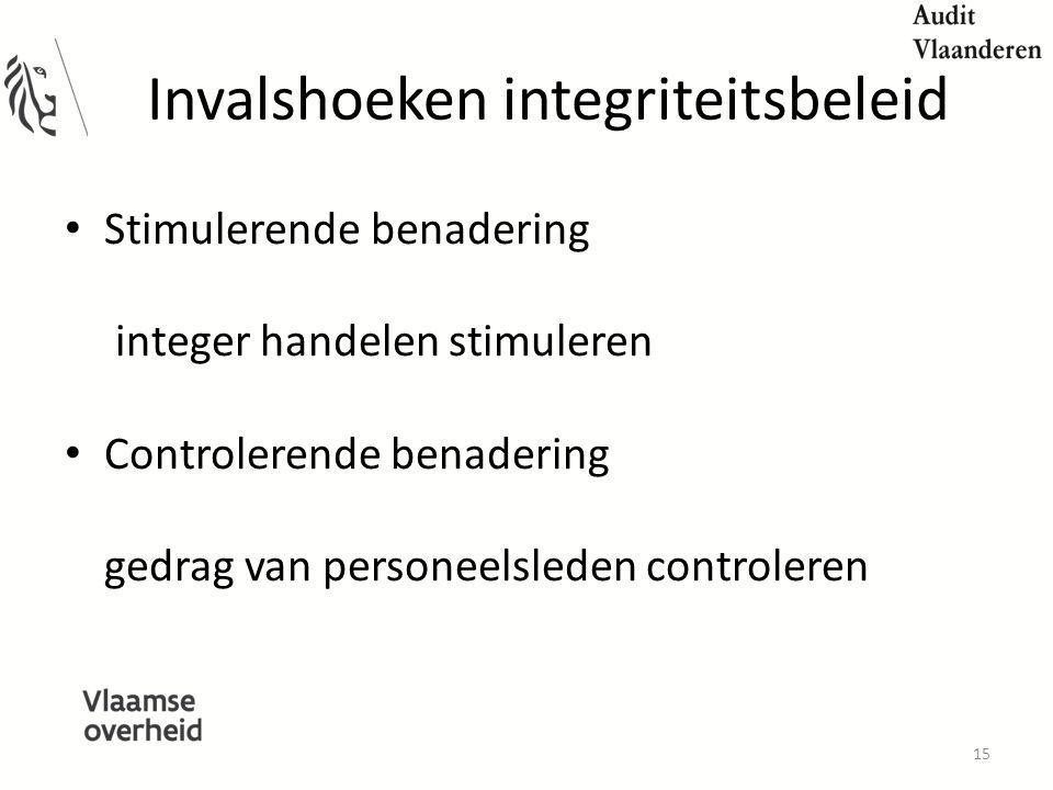 Invalshoeken integriteitsbeleid Stimulerende benadering integer handelen stimuleren Controlerende benadering gedrag van personeelsleden controleren 15