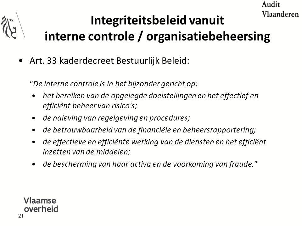 Integriteitsbeleid vanuit interne controle / organisatiebeheersing Art.