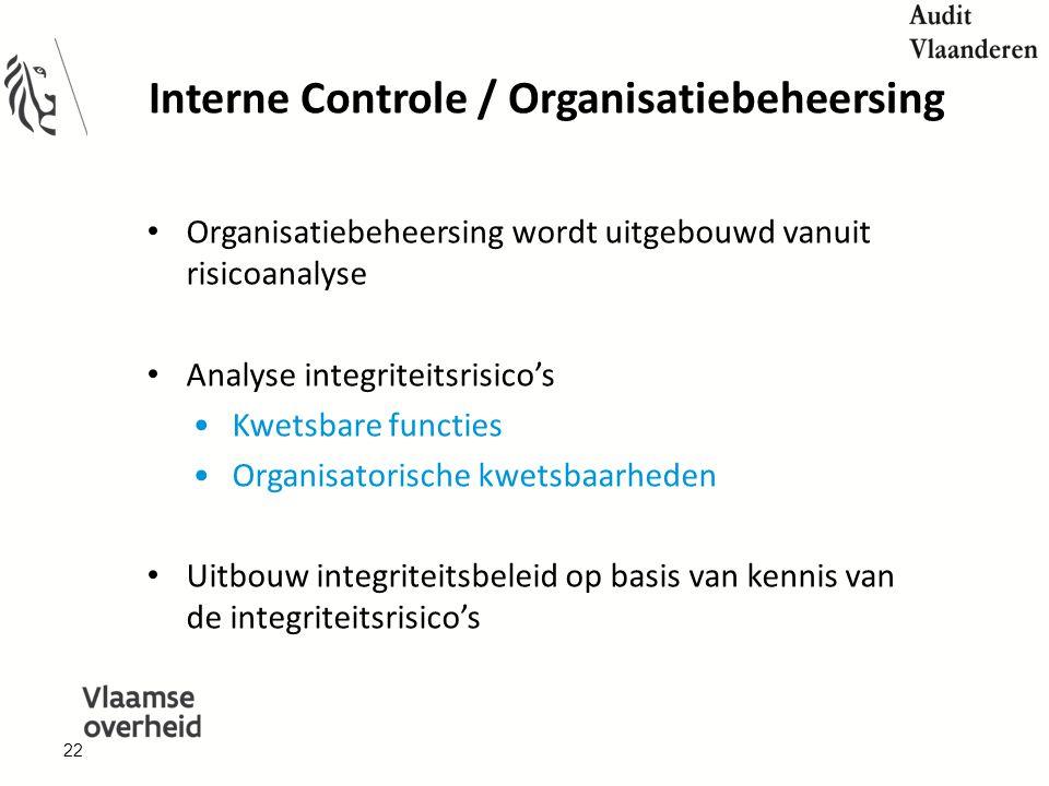 Interne Controle / Organisatiebeheersing Organisatiebeheersing wordt uitgebouwd vanuit risicoanalyse Analyse integriteitsrisico's Kwetsbare functies Organisatorische kwetsbaarheden Uitbouw integriteitsbeleid op basis van kennis van de integriteitsrisico's 22
