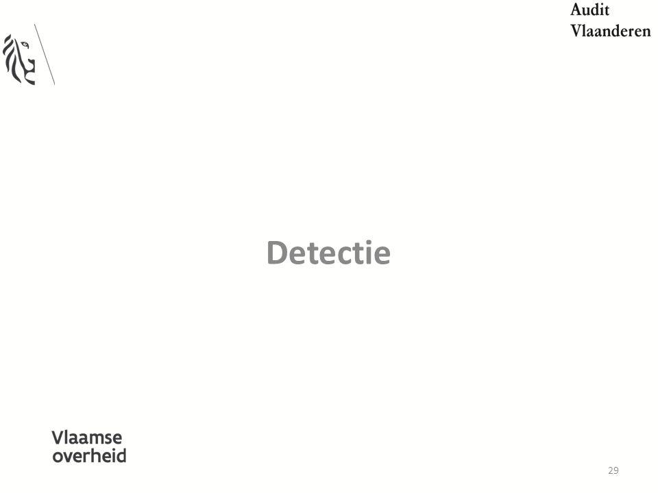 Detectie 29