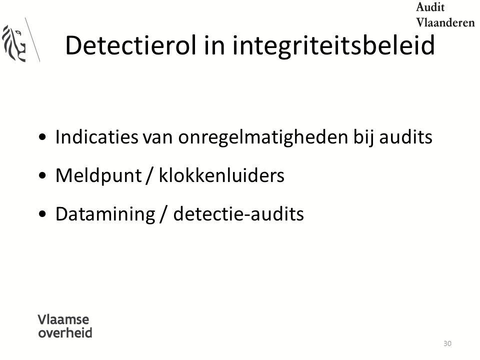 Detectierol in integriteitsbeleid Indicaties van onregelmatigheden bij audits Meldpunt / klokkenluiders Datamining / detectie-audits 30