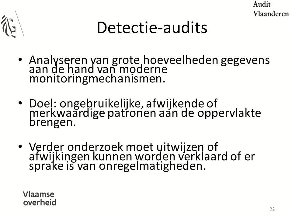 Detectie-audits Analyseren van grote hoeveelheden gegevens aan de hand van moderne monitoringmechanismen.