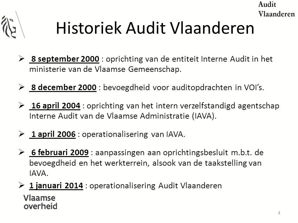 Historiek Audit Vlaanderen  8 september 2000 : oprichting van de entiteit Interne Audit in het ministerie van de Vlaamse Gemeenschap.
