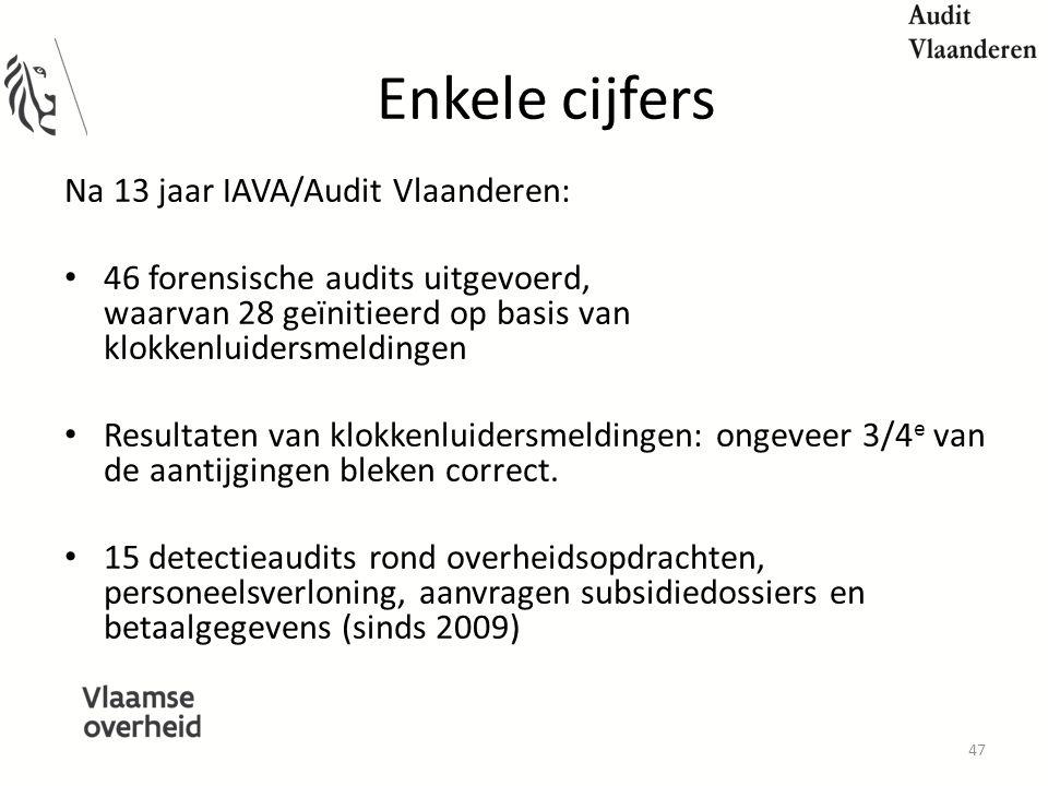 Enkele cijfers Na 13 jaar IAVA/Audit Vlaanderen: 46 forensische audits uitgevoerd, waarvan 28 geïnitieerd op basis van klokkenluidersmeldingen Resultaten van klokkenluidersmeldingen: ongeveer 3/4 e van de aantijgingen bleken correct.