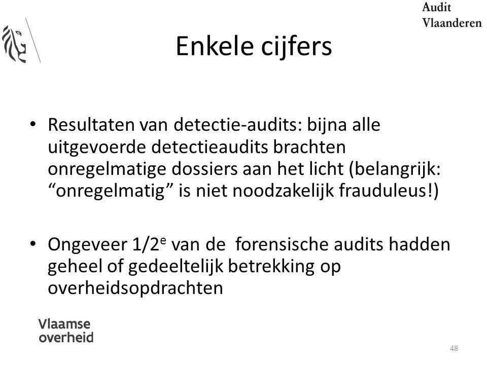 Enkele cijfers Resultaten van detectie-audits: bijna alle uitgevoerde detectieaudits brachten onregelmatige dossiers aan het licht (belangrijk: onregelmatig is niet noodzakelijk frauduleus!) Ongeveer 1/2 e van de forensische audits hadden geheel of gedeeltelijk betrekking op overheidsopdrachten 48