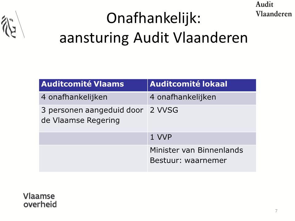 Onafhankelijk: aansturing Audit Vlaanderen 7