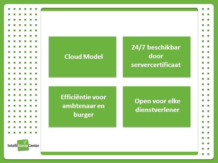 Cloud Model 24/7 beschikbar door servercertificaat Open voor elke dienstverlener Efficiëntie voor ambtenaar en burger