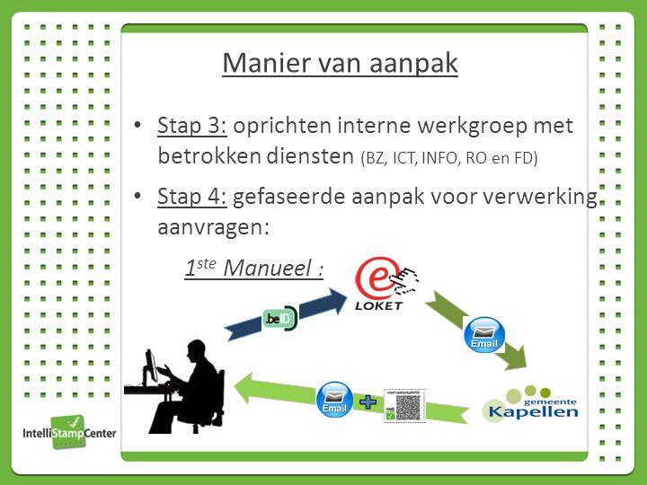 Manier van aanpak Stap 3: oprichten interne werkgroep met betrokken diensten (BZ, ICT, INFO, RO en FD) Stap 4: gefaseerde aanpak voor verwerking aanvragen: 1 ste Manueel :