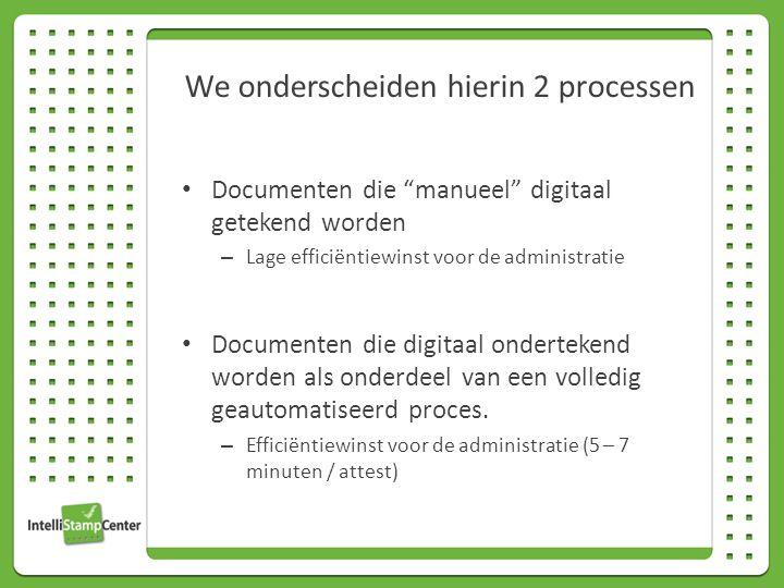 Documenten die manueel digitaal getekend worden – Lage efficiëntiewinst voor de administratie Documenten die digitaal ondertekend worden als onderdeel van een volledig geautomatiseerd proces.