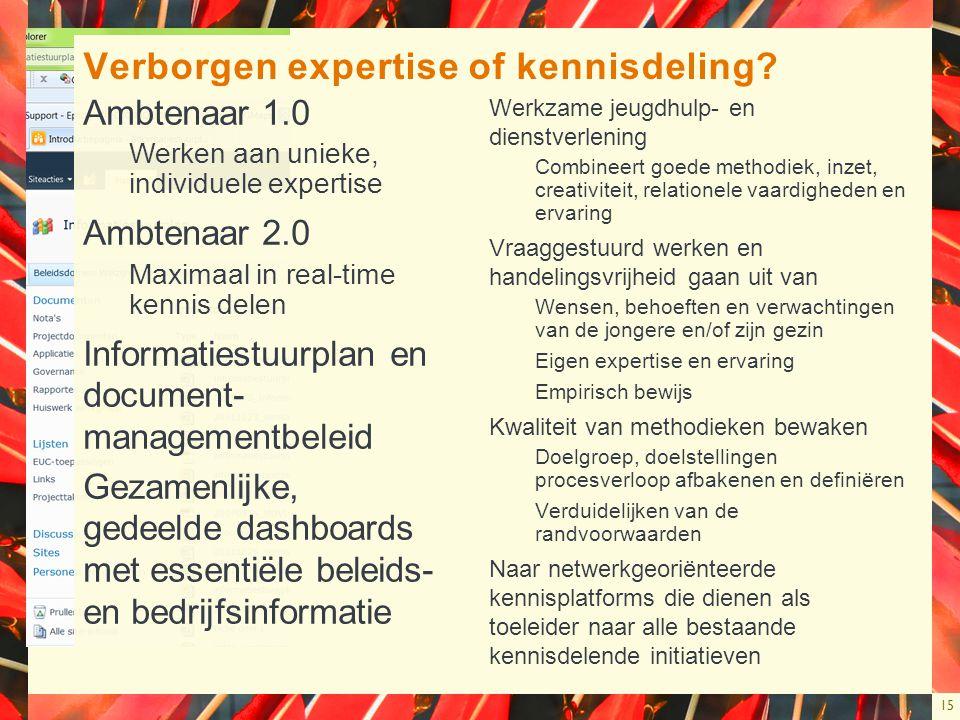 15 Verborgen expertise of kennisdeling? Werkzame jeugdhulp- en dienstverlening Combineert goede methodiek, inzet, creativiteit, relationele vaardighed