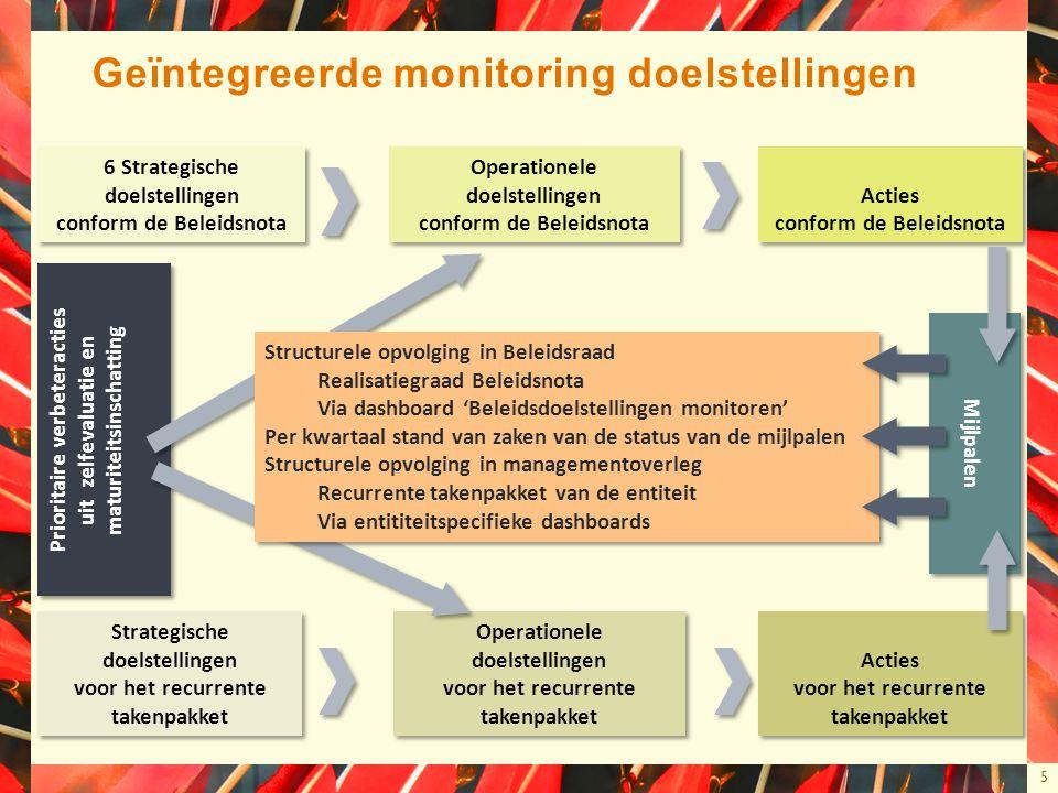 5 Prioritaire verbeteracties uit zelfevaluatie en maturiteitsinschatting Geïntegreerde monitoring doelstellingen 6 Strategische doelstellingen conform de Beleidsnota Strategische doelstellingen voor het recurrente takenpakket Operationele doelstellingen conform de Beleidsnota Operationele doelstellingen voor het recurrente takenpakket Acties conform de Beleidsnota Acties voor het recurrente takenpakket Mijlpalen Structurele opvolging in Beleidsraad Realisatiegraad Beleidsnota Via dashboard 'Beleidsdoelstellingen monitoren' Per kwartaal stand van zaken van de status van de mijlpalen Structurele opvolging in managementoverleg Recurrente takenpakket van de entiteit Via entititeitspecifieke dashboards Structurele opvolging in Beleidsraad Realisatiegraad Beleidsnota Via dashboard 'Beleidsdoelstellingen monitoren' Per kwartaal stand van zaken van de status van de mijlpalen Structurele opvolging in managementoverleg Recurrente takenpakket van de entiteit Via entititeitspecifieke dashboards