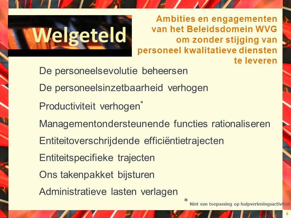 6 De personeelsevolutie beheersen De personeelsinzetbaarheid verhogen Productiviteit verhogen * Managementondersteunende functies rationaliseren Entit