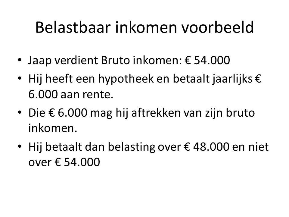 Belastbaar inkomen voorbeeld Jaap verdient Bruto inkomen: € 54.000 Hij heeft een hypotheek en betaalt jaarlijks € 6.000 aan rente. Die € 6.000 mag hij