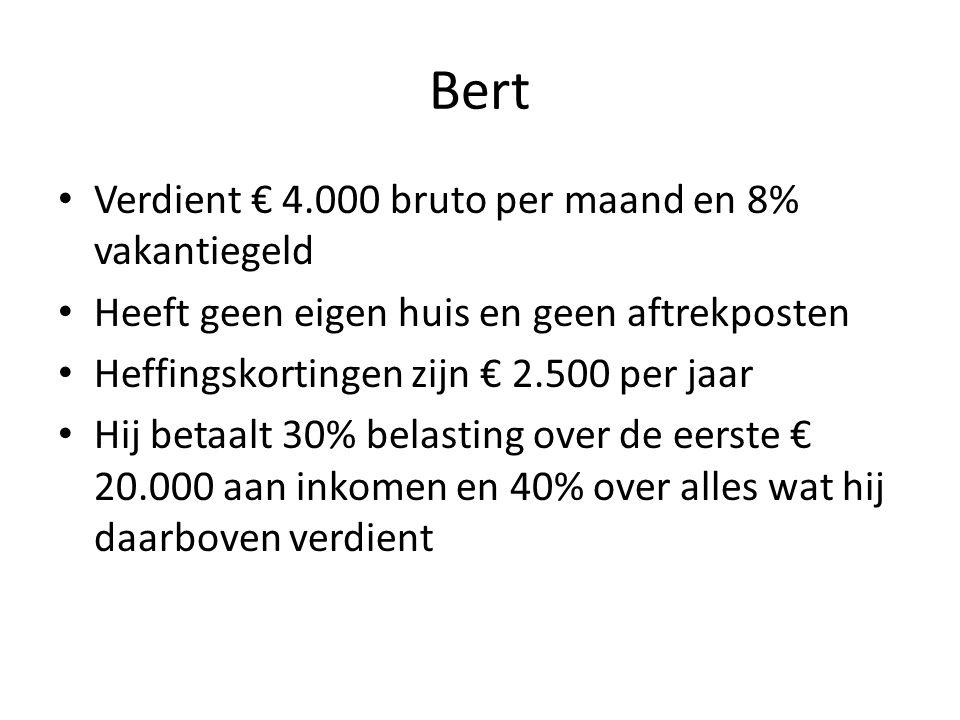 Bert Verdient € 4.000 bruto per maand en 8% vakantiegeld Heeft geen eigen huis en geen aftrekposten Heffingskortingen zijn € 2.500 per jaar Hij betaal