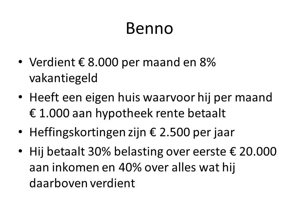 Benno Verdient € 8.000 per maand en 8% vakantiegeld Heeft een eigen huis waarvoor hij per maand € 1.000 aan hypotheek rente betaalt Heffingskortingen