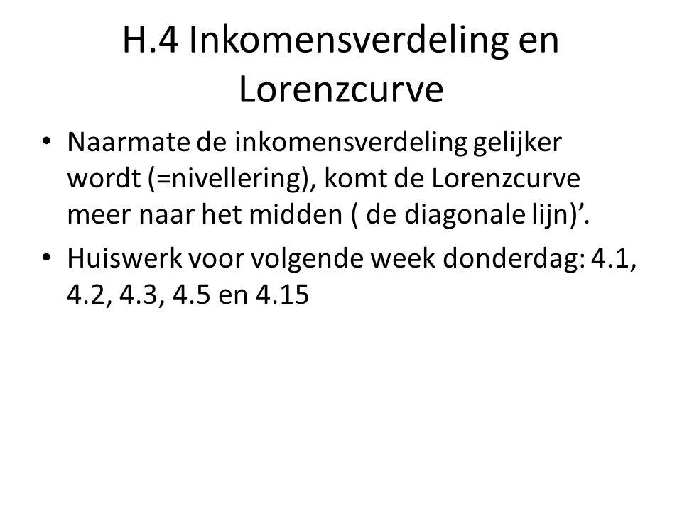 H.4 Inkomensverdeling en Lorenzcurve Naarmate de inkomensverdeling gelijker wordt (=nivellering), komt de Lorenzcurve meer naar het midden ( de diagon